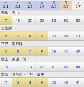 直前予約空室カレンダー-09